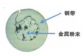金属粉芯结构.png